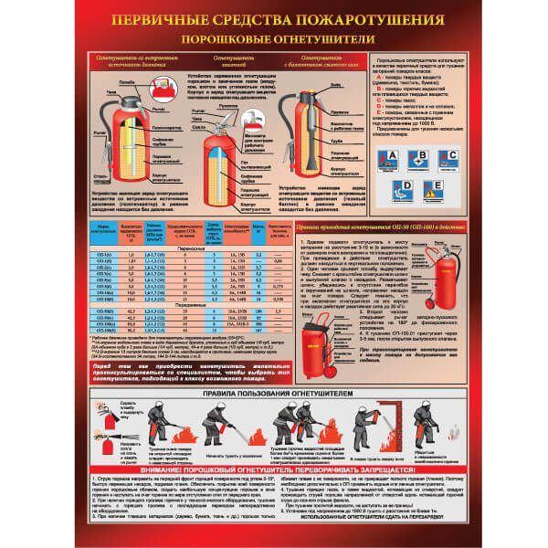 Инструкция к огнетушителям