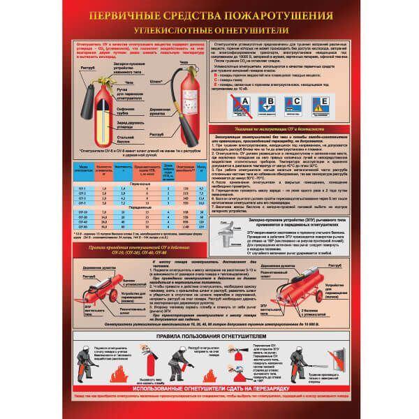 инструкция по эксплуатации огнетушителя оу 3 - фото 6