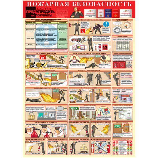 Инструкция По Пожарной Безопасности Общественных Зданий Плакат Скачать